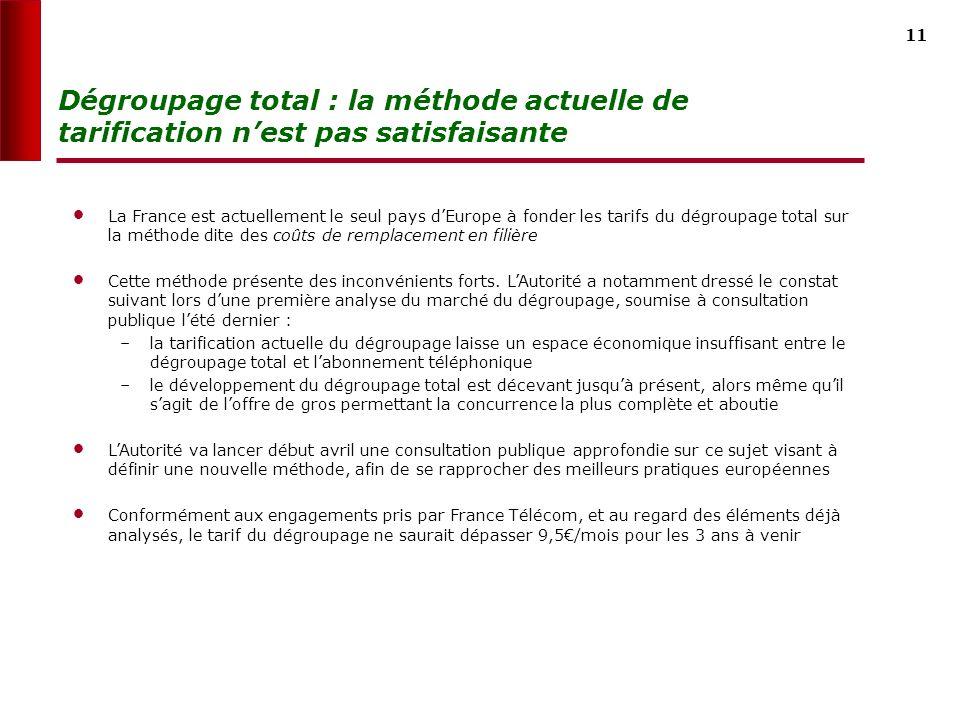 10 Dégroupage total : des mesures transitoires pour assurer la continuité jusquà lissue de lanalyse des marchés Le calendrier danalyse des marchés du