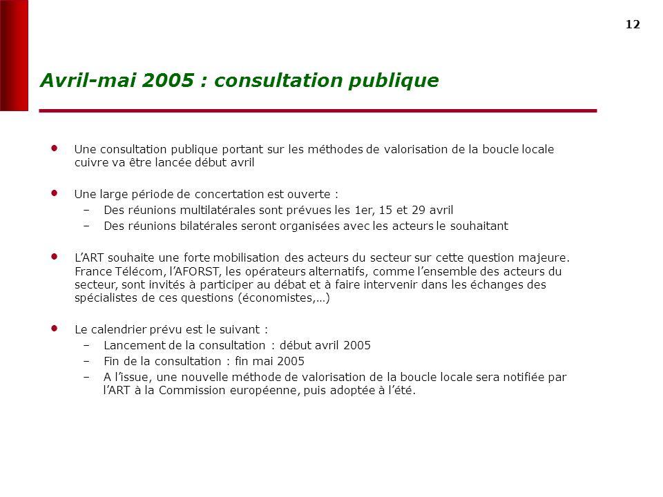 11 Dégroupage total : la méthode actuelle de tarification nest pas satisfaisante La France est actuellement le seul pays dEurope à fonder les tarifs d