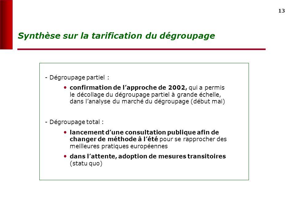 12 Avril-mai 2005 : consultation publique Une consultation publique portant sur les méthodes de valorisation de la boucle locale cuivre va être lancée