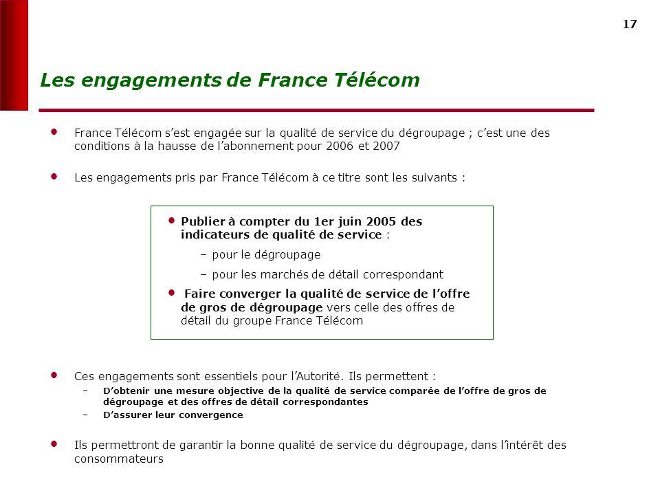 16 Laction de concertation de lART LART veille à se que sétablisse un dialogue permanent entre les acteurs du dégroupage, opérateurs et France Télécom