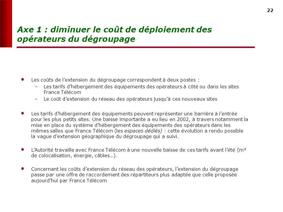 21 Les objectifs Le troisième axe de travail pour assurer et pérenniser la réussite du dégroupage en France passe par lextension de sa couverture géog