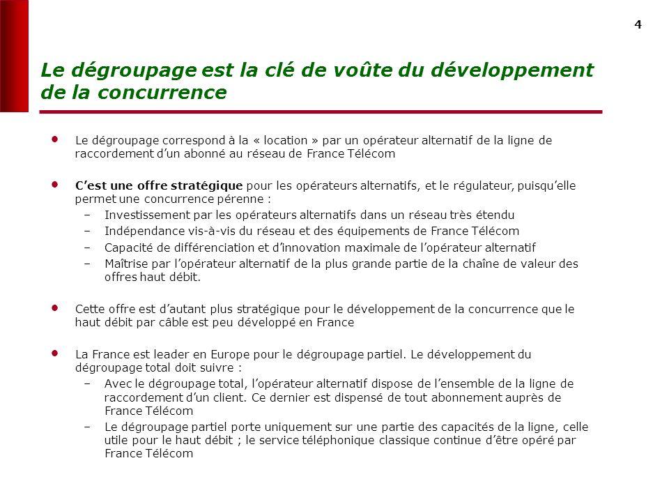 24 Axe 3 : favoriser les synergies entre investissement privé et public L article L.