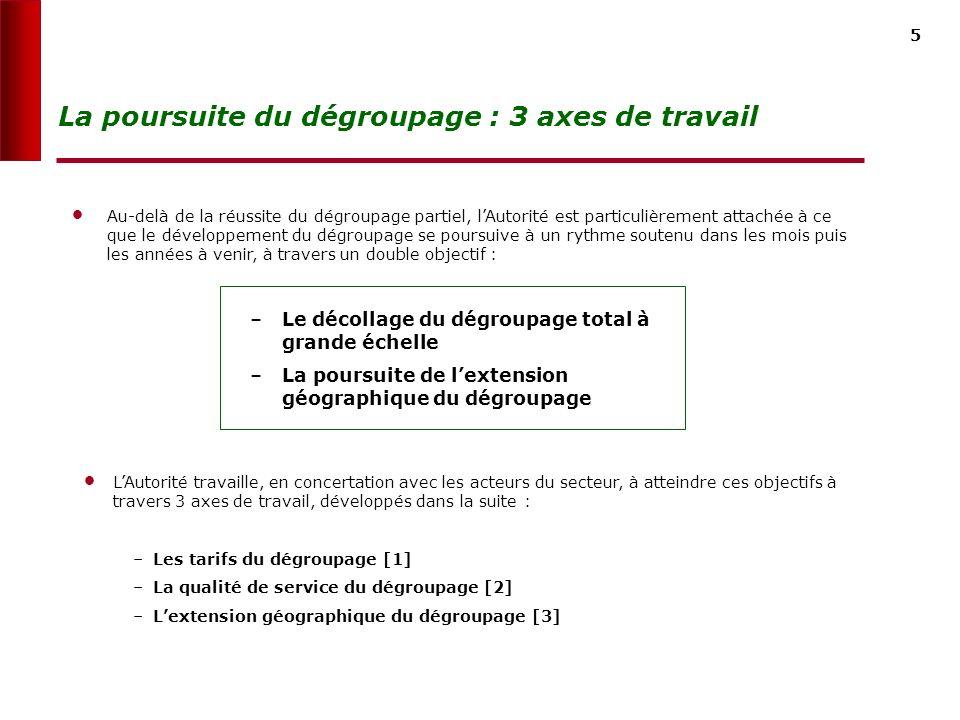 4 Le dégroupage est la clé de voûte du développement de la concurrence Le dégroupage correspond à la « location » par un opérateur alternatif de la li