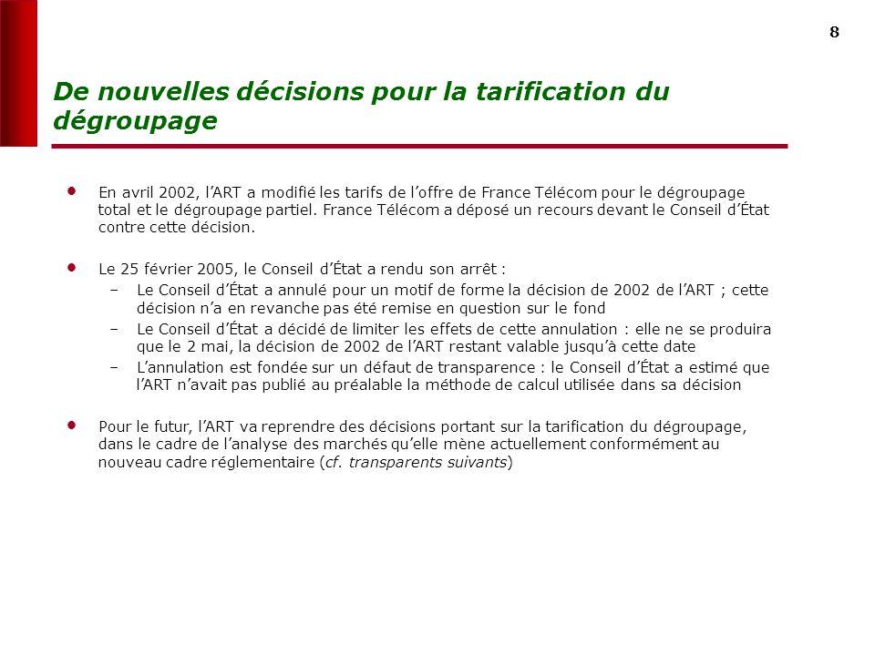 7 Objectifs poursuivis par lART Pour la tarification du dégroupage, lART poursuit trois objectifs principaux : –Développer une concurrence loyale et durable –Rémunérer les investissements de France Télécom pour lentretien et le développement de son réseau local –Donner de la visibilité aux acteurs du secteur
