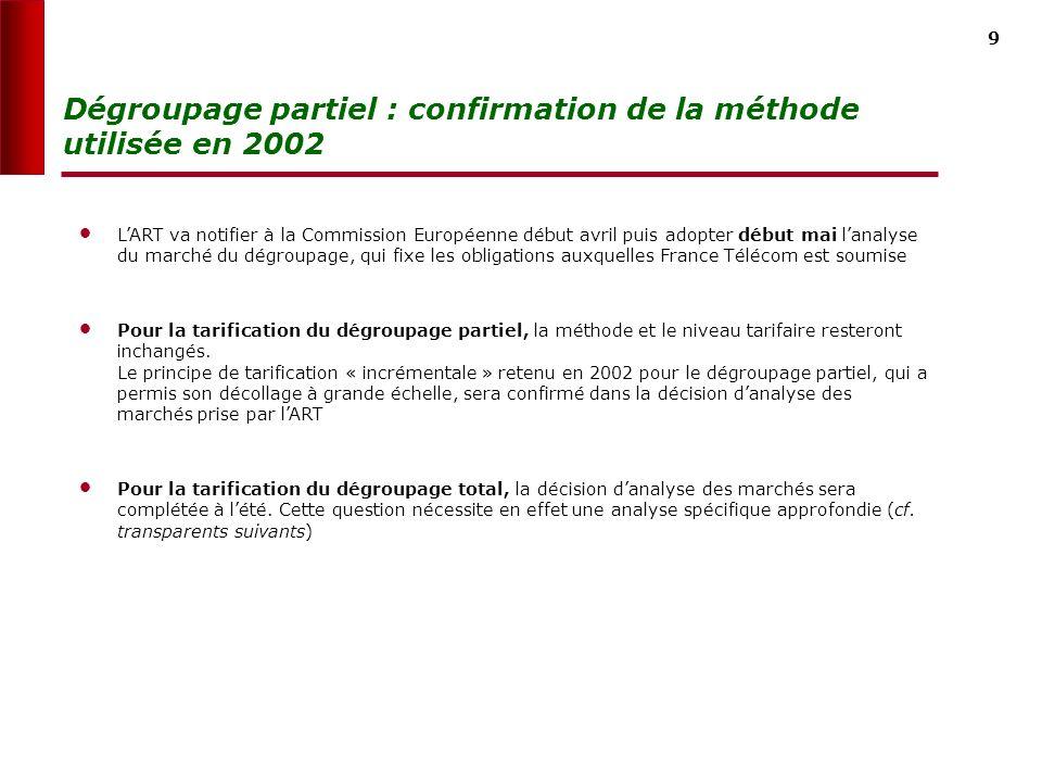 8 De nouvelles décisions pour la tarification du dégroupage En avril 2002, lART a modifié les tarifs de loffre de France Télécom pour le dégroupage to