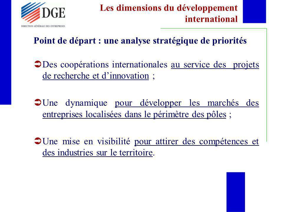 Les dimensions du développement international Point de départ : une analyse stratégique de priorités Des coopérations internationales au service des p