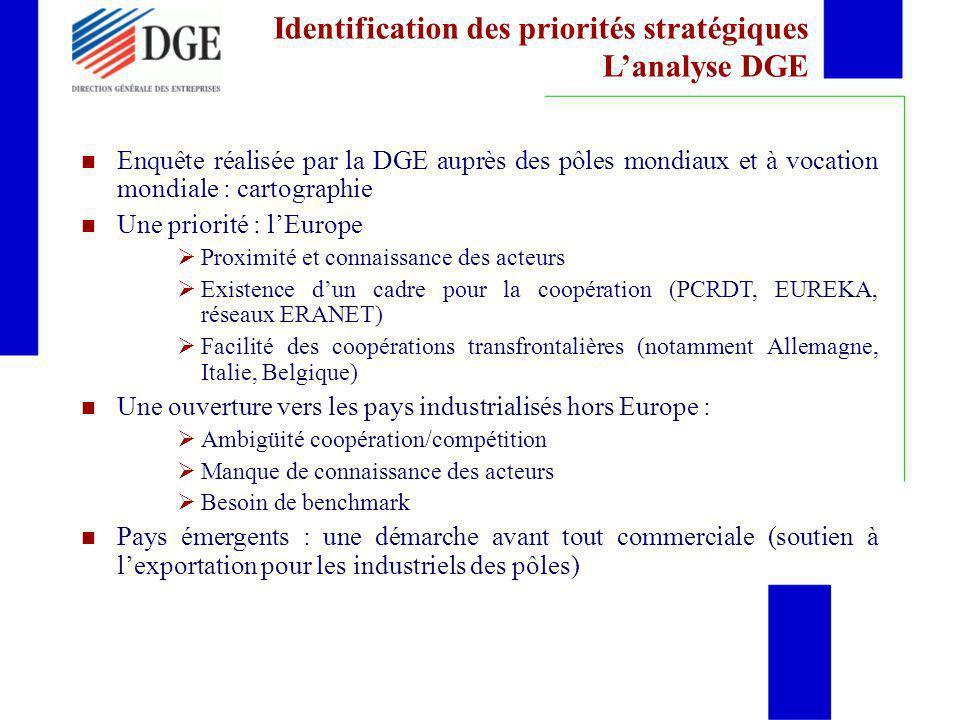 Identification des priorités stratégiques Lanalyse DGE Enquête réalisée par la DGE auprès des pôles mondiaux et à vocation mondiale : cartographie Une