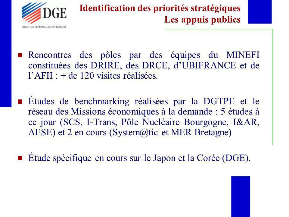 Identification des priorités stratégiques Les appuis publics Rencontres des pôles par des équipes du MINEFI constituées des DRIRE, des DRCE, dUBIFRANC