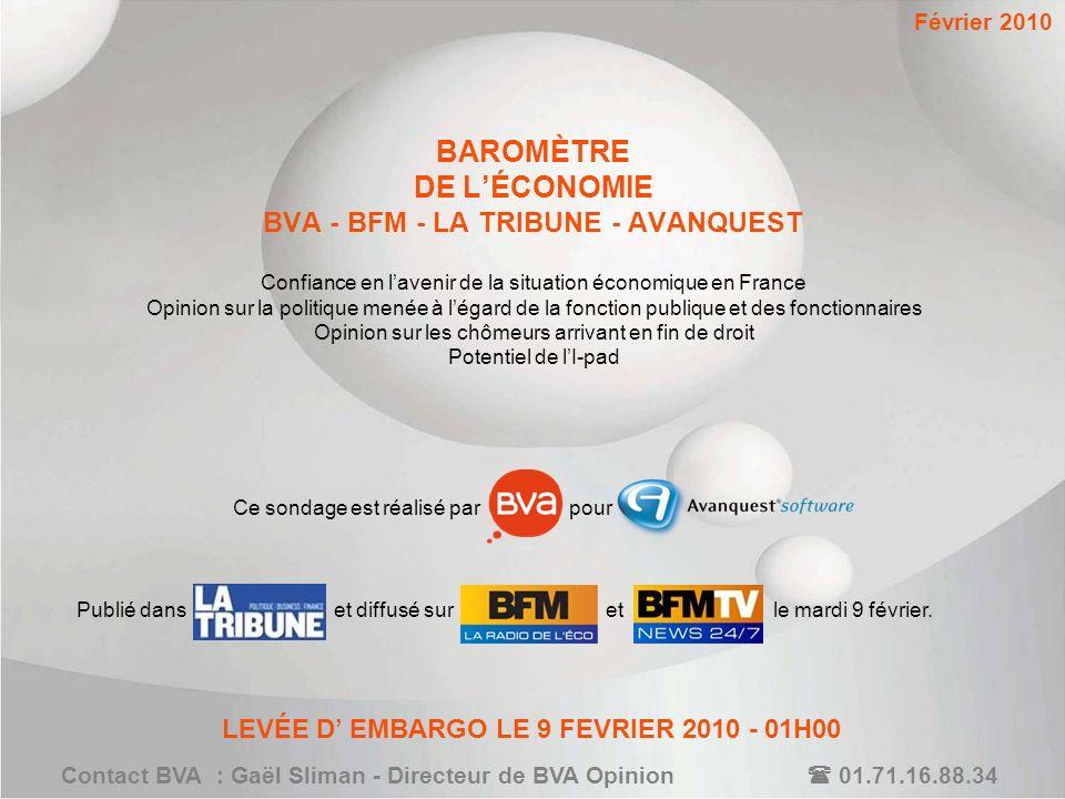 BAROMÈTRE DE LÉCONOMIE BVA - BFM - LA TRIBUNE - AVANQUEST Confiance en lavenir de la situation économique en France Opinion sur la politique menée à l