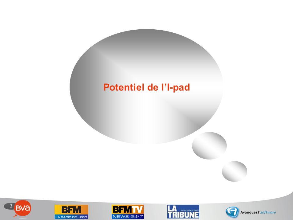 3 Potentiel de lI-pad