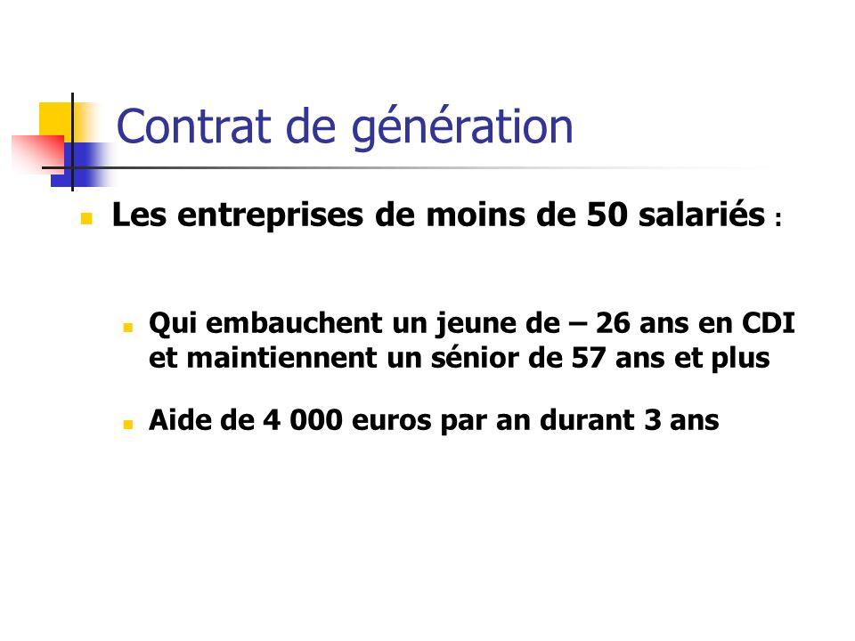 Contrat de génération Les entreprises de moins de 50 salariés : Qui embauchent un jeune de – 26 ans en CDI et maintiennent un sénior de 57 ans et plus
