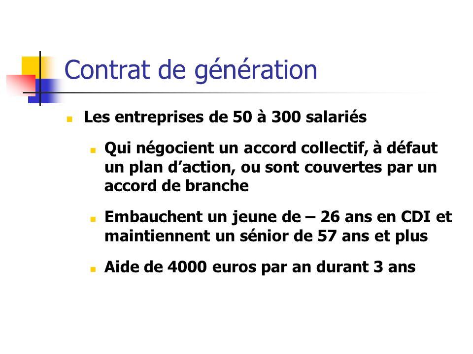 Contrat de génération Les entreprises de 50 à 300 salariés Qui négocient un accord collectif, à défaut un plan daction, ou sont couvertes par un accor
