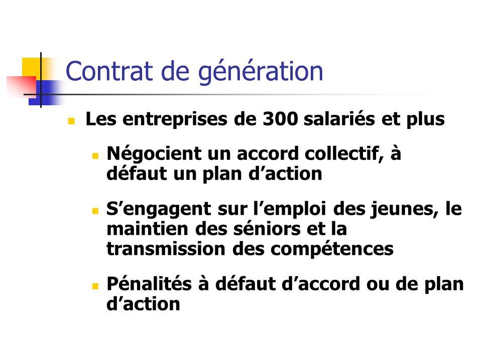 Contrat de génération Les entreprises de 300 salariés et plus Négocient un accord collectif, à défaut un plan daction Sengagent sur lemploi des jeunes