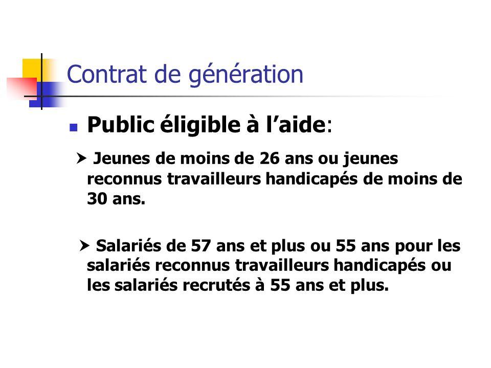 Contrat de génération Public éligible à laide: Jeunes de moins de 26 ans ou jeunes reconnus travailleurs handicapés de moins de 30 ans. Salariés de 57