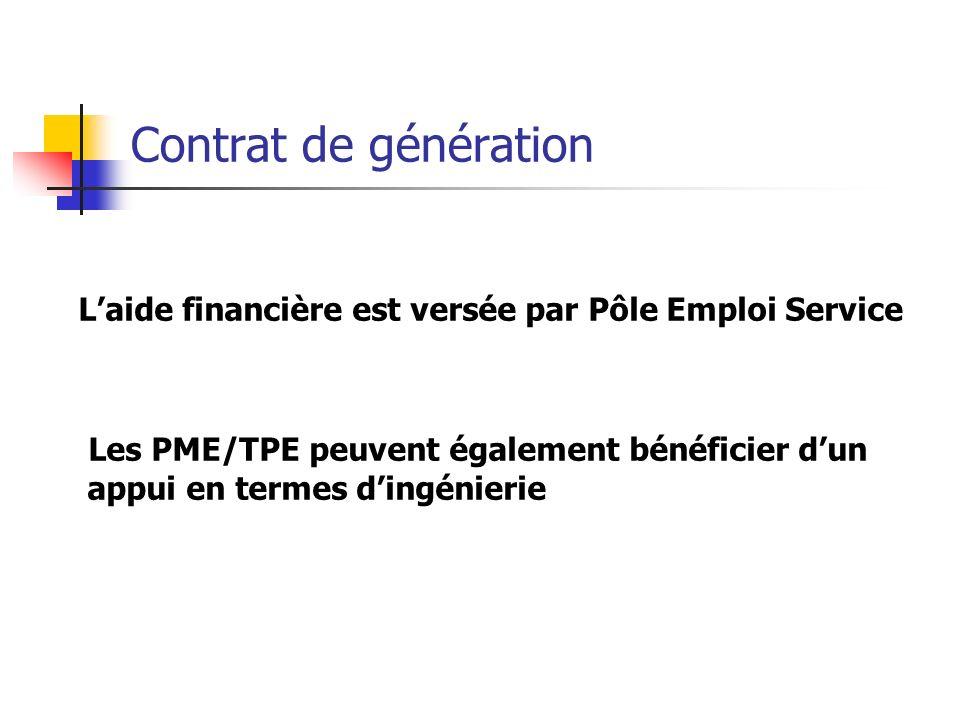 Contrat de génération Laide financière est versée par Pôle Emploi Service Les PME/TPE peuvent également bénéficier dun appui en termes dingénierie