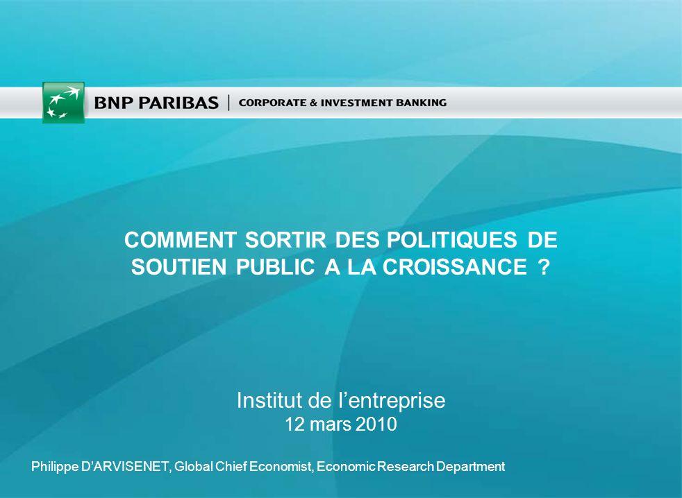 Titre de la présentation COMMENT SORTIR DES POLITIQUES DE SOUTIEN PUBLIC A LA CROISSANCE .