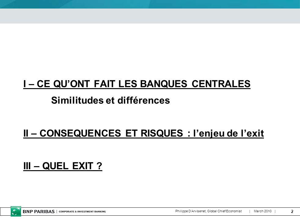 2 | March 2010 | Philippe DArvisenet, Global Chief Economist I – CE QUONT FAIT LES BANQUES CENTRALES Similitudes et différences II – CONSEQUENCES ET RISQUES : lenjeu de lexit III – QUEL EXIT