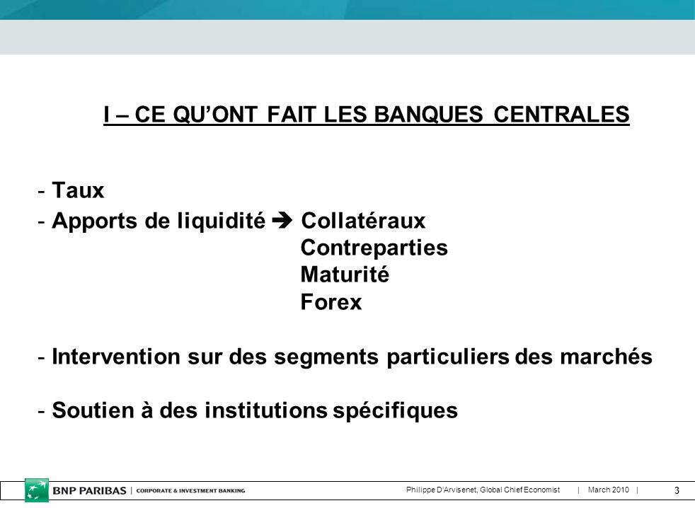 3 | March 2010 | Philippe DArvisenet, Global Chief Economist I – CE QUONT FAIT LES BANQUES CENTRALES - Taux - Apports de liquidité Collatéraux Contreparties Maturité Forex - Intervention sur des segments particuliers des marchés - Soutien à des institutions spécifiques