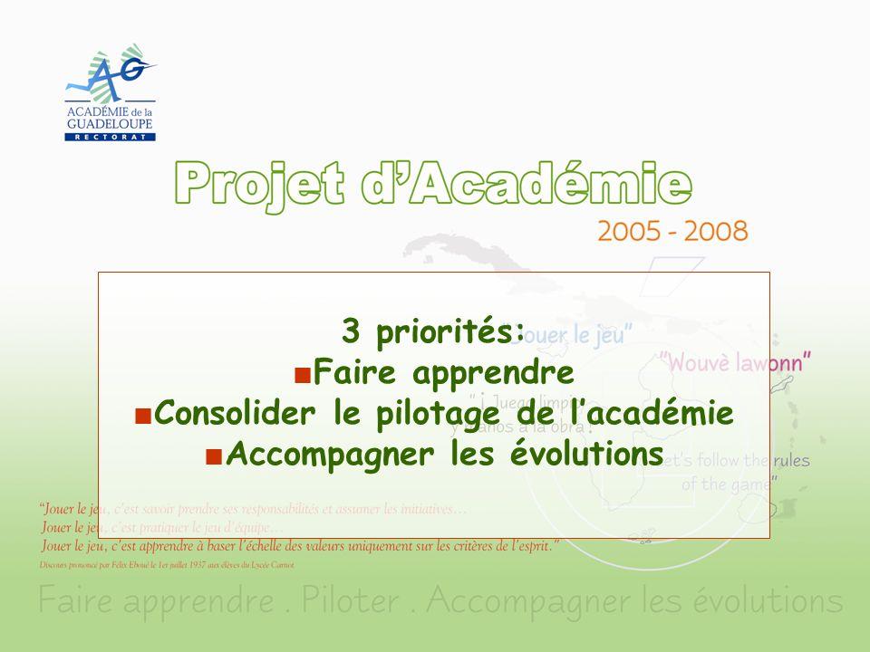 3 priorités: Faire apprendre Consolider le pilotage de lacadémie Accompagner les évolutions