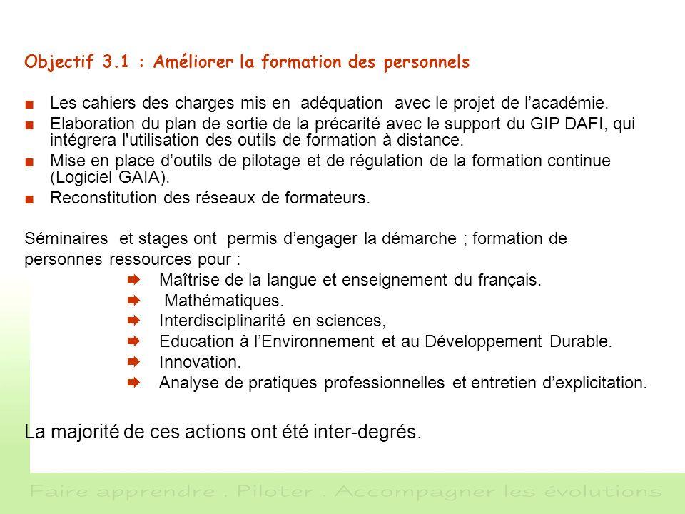 Objectif 3.1 : Améliorer la formation des personnels Les cahiers des charges mis en adéquation avec le projet de lacadémie. Elaboration du plan de sor
