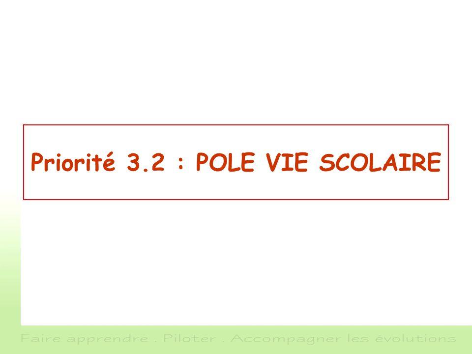 Priorité 3.2 : POLE VIE SCOLAIRE