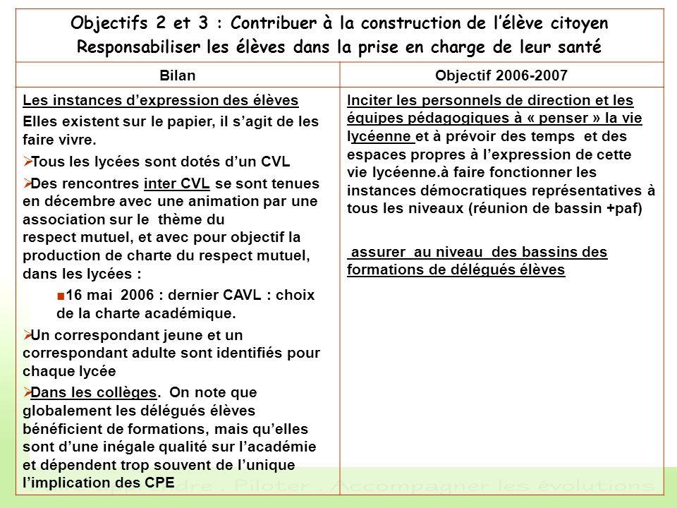 Objectifs 2 et 3 : Contribuer à la construction de lélève citoyen Responsabiliser les élèves dans la prise en charge de leur santé BilanObjectif 2006-