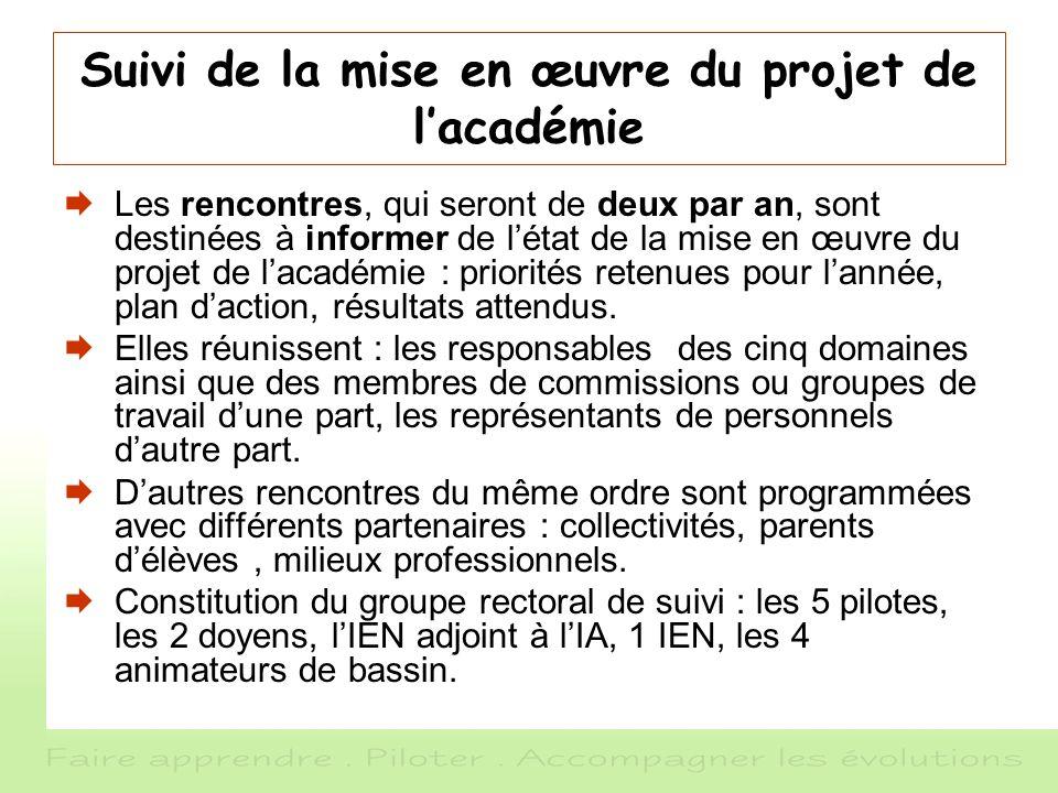 Suivi de la mise en œuvre du projet de lacadémie Les rencontres, qui seront de deux par an, sont destinées à informer de létat de la mise en œuvre du