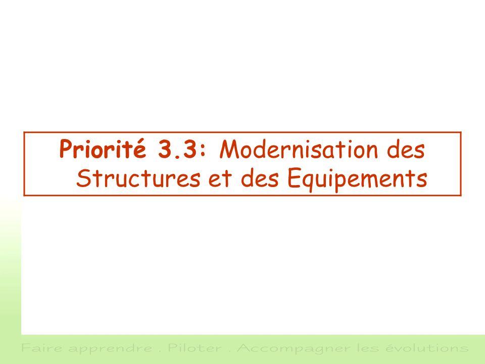Priorité 3.3: Modernisation des Structures et des Equipements
