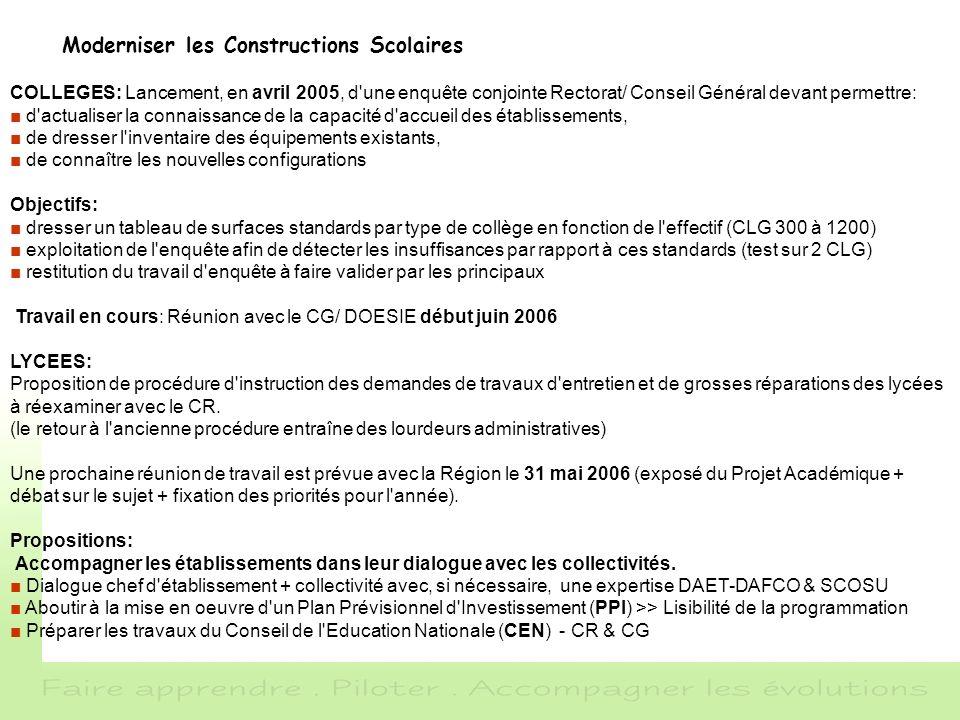 Moderniser les Constructions Scolaires COLLEGES: Lancement, en avril 2005, d'une enquête conjointe Rectorat/ Conseil Général devant permettre: d'actua