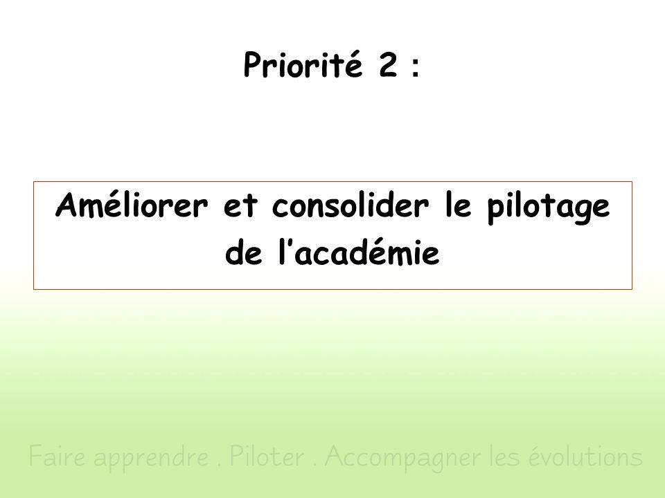 Priorité 2 : Améliorer et consolider le pilotage de lacadémie