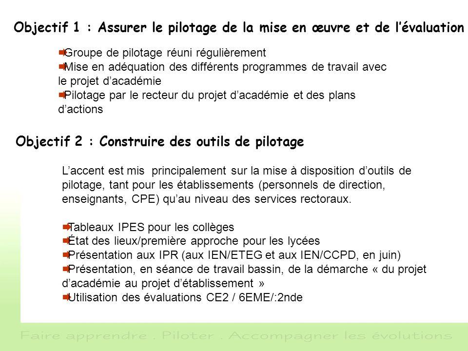 Objectif 1 : Assurer le pilotage de la mise en œuvre et de lévaluation Groupe de pilotage réuni régulièrement Mise en adéquation des différents progra