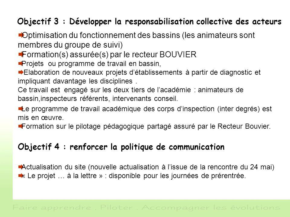 Objectif 3 : Développer la responsabilisation collective des acteurs Optimisation du fonctionnement des bassins (les animateurs sont membres du groupe