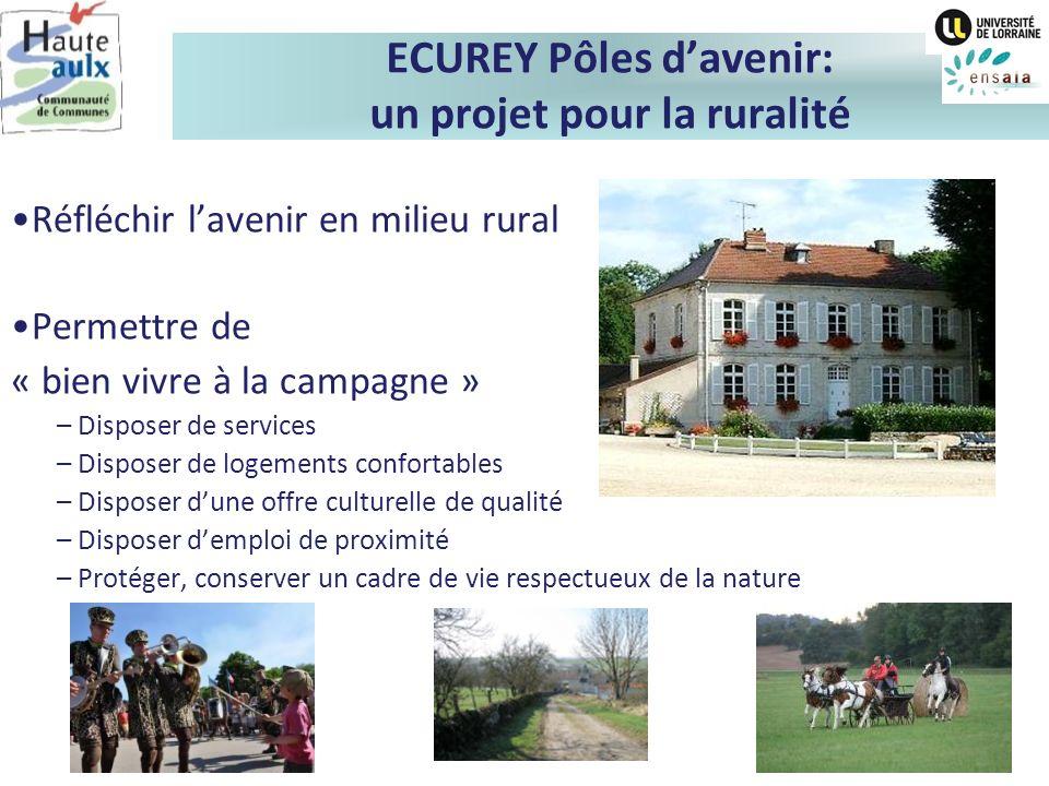 ECUREY Pôles davenir: un projet pour la ruralité Réfléchir lavenir en milieu rural Permettre de « bien vivre à la campagne » –Disposer de services –Di