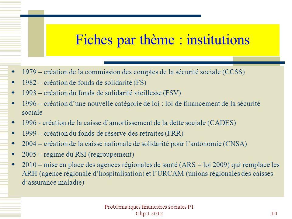 Problématiques financières sociales P1 Chp 1 201210 Fiches par thème : institutions 1979 – création de la commission des comptes de la sécurité social