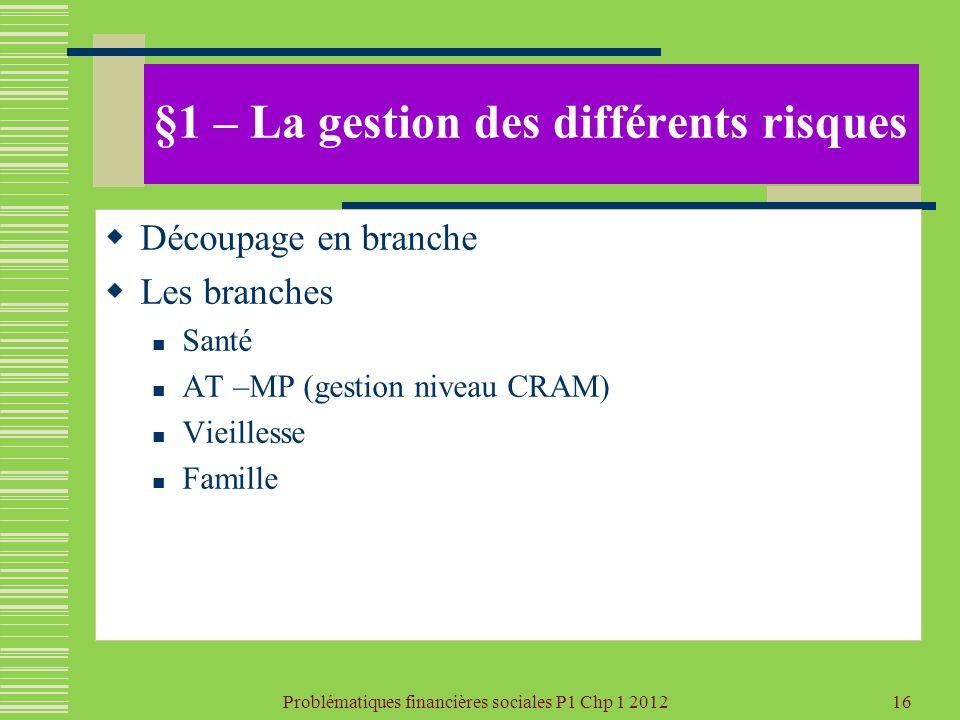 §1 – La gestion des différents risques Découpage en branche Les branches Santé AT –MP (gestion niveau CRAM) Vieillesse Famille Problématiques financiè