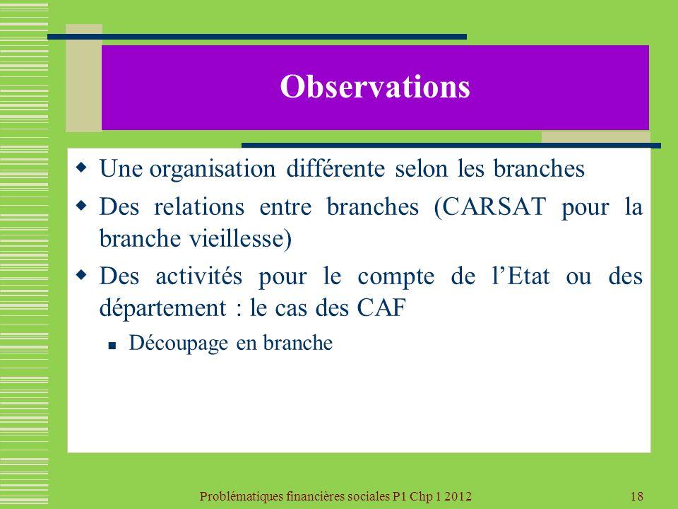 Observations Une organisation différente selon les branches Des relations entre branches (CARSAT pour la branche vieillesse) Des activités pour le com