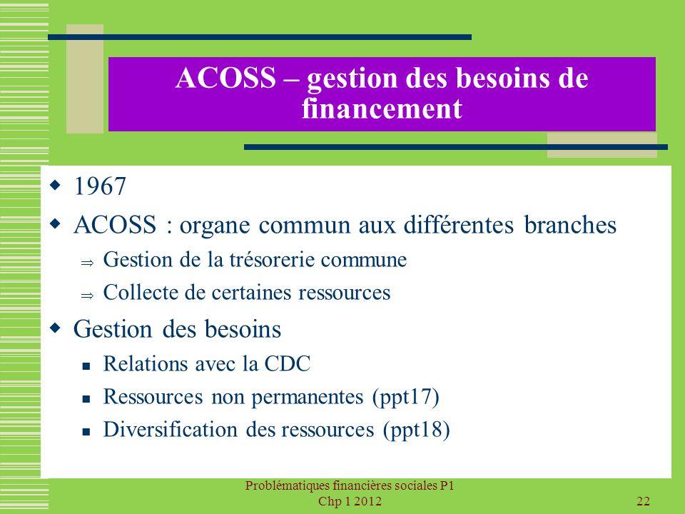 Problématiques financières sociales P1 Chp 1 201222 ACOSS – gestion des besoins de financement 1967 ACOSS : organe commun aux différentes branches Ges