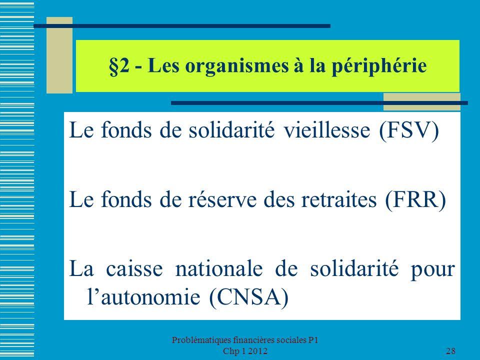 Problématiques financières sociales P1 Chp 1 201228 §2 - Les organismes à la périphérie Le fonds de solidarité vieillesse (FSV) Le fonds de réserve de