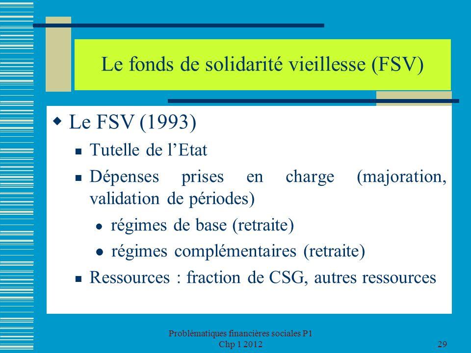 Problématiques financières sociales P1 Chp 1 201229 Le fonds de solidarité vieillesse (FSV) Le FSV (1993) Tutelle de lEtat Dépenses prises en charge (