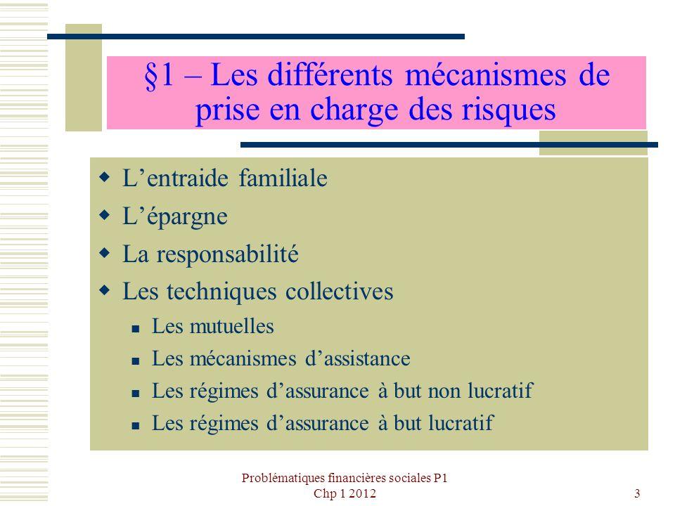 Problématiques financières sociales P1 Chp 1 20123 §1 – Les différents mécanismes de prise en charge des risques Lentraide familiale Lépargne La respo