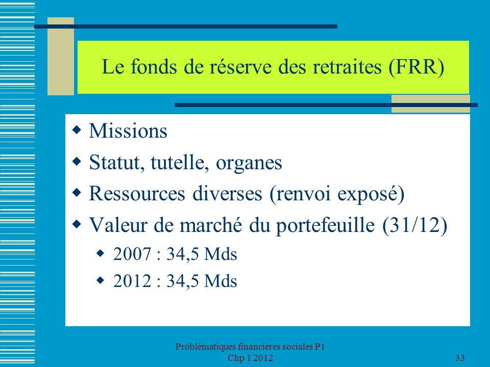Problématiques financières sociales P1 Chp 1 201233 Le fonds de réserve des retraites (FRR) Missions Statut, tutelle, organes Ressources diverses (ren