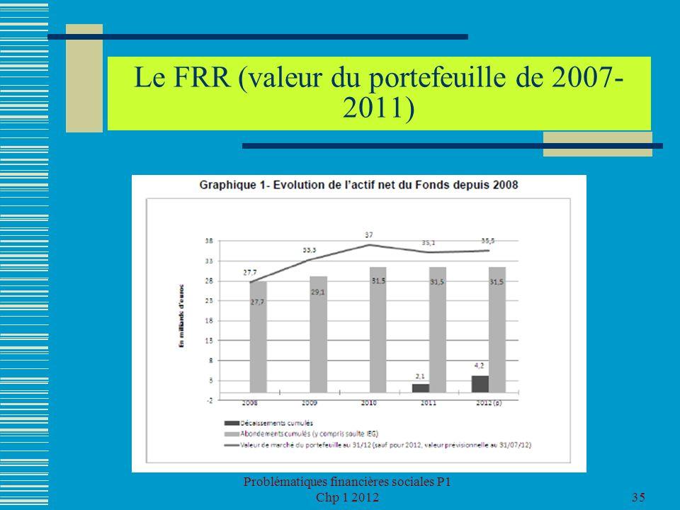 Problématiques financières sociales P1 Chp 1 201235 Le FRR (valeur du portefeuille de 2007- 2011)