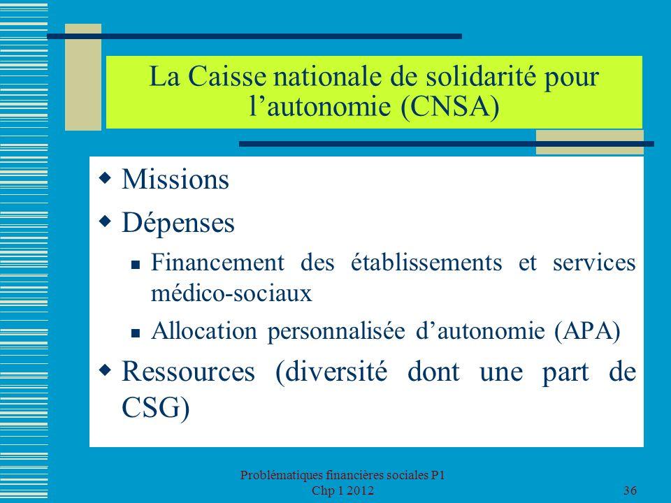 Problématiques financières sociales P1 Chp 1 201236 La Caisse nationale de solidarité pour lautonomie (CNSA) Missions Dépenses Financement des établis