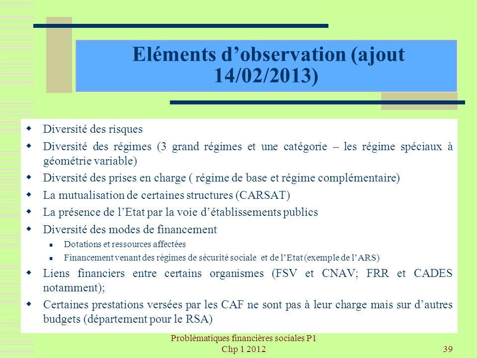 Problématiques financières sociales P1 Chp 1 201239 Eléments dobservation (ajout 14/02/2013) Diversité des risques Diversité des régimes (3 grand régi