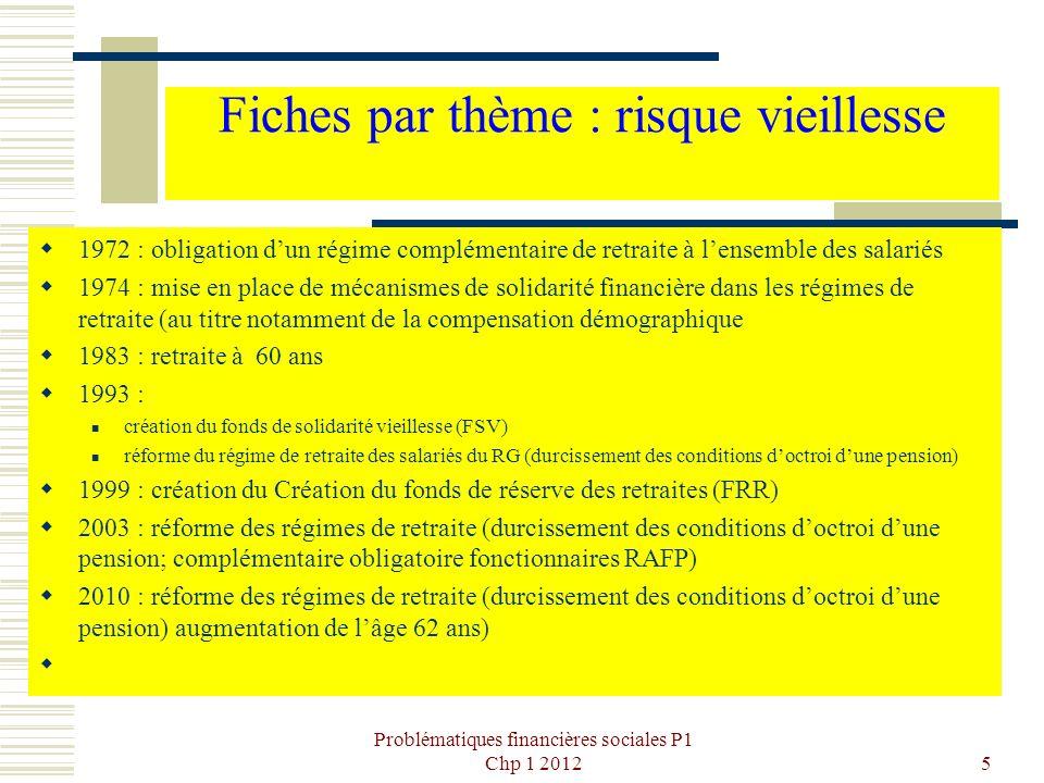 Problématiques financières sociales P1 Chp 1 20125 Fiches par thème : risque vieillesse 1972 : obligation dun régime complémentaire de retraite à lens