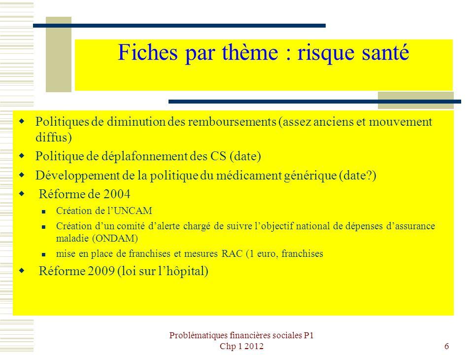 Problématiques financières sociales P1 Chp 1 20126 Fiches par thème : risque santé Politiques de diminution des remboursements (assez anciens et mouve