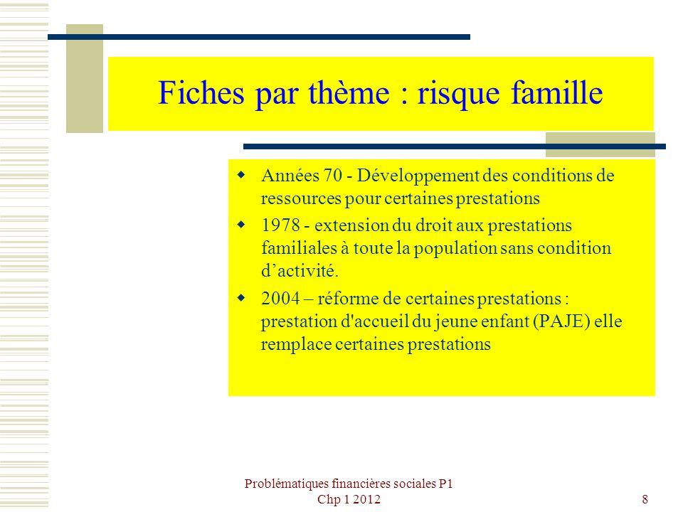 Problématiques financières sociales P1 Chp 1 201229 Le fonds de solidarité vieillesse (FSV) Le FSV (1993) Tutelle de lEtat Dépenses prises en charge (majoration, validation de périodes) régimes de base (retraite) régimes complémentaires (retraite) Ressources : fraction de CSG, autres ressources