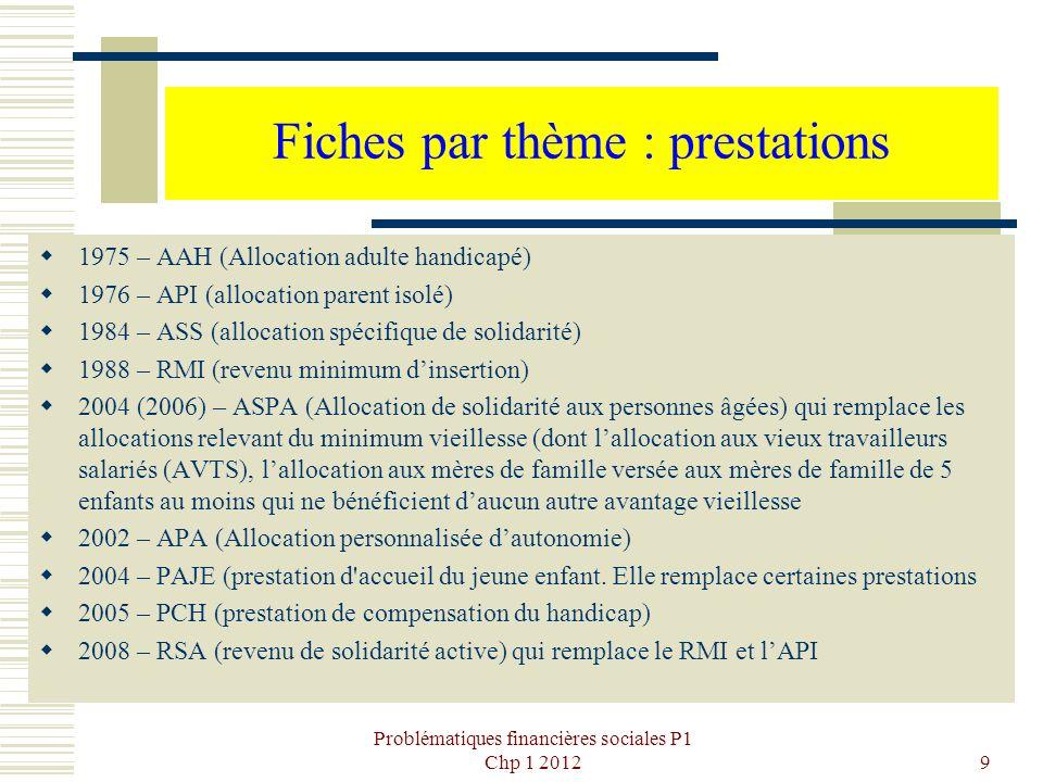 Problématiques financières sociales P1 Chp 1 20129 Fiches par thème : prestations 1975 – AAH (Allocation adulte handicapé) 1976 – API (allocation pare