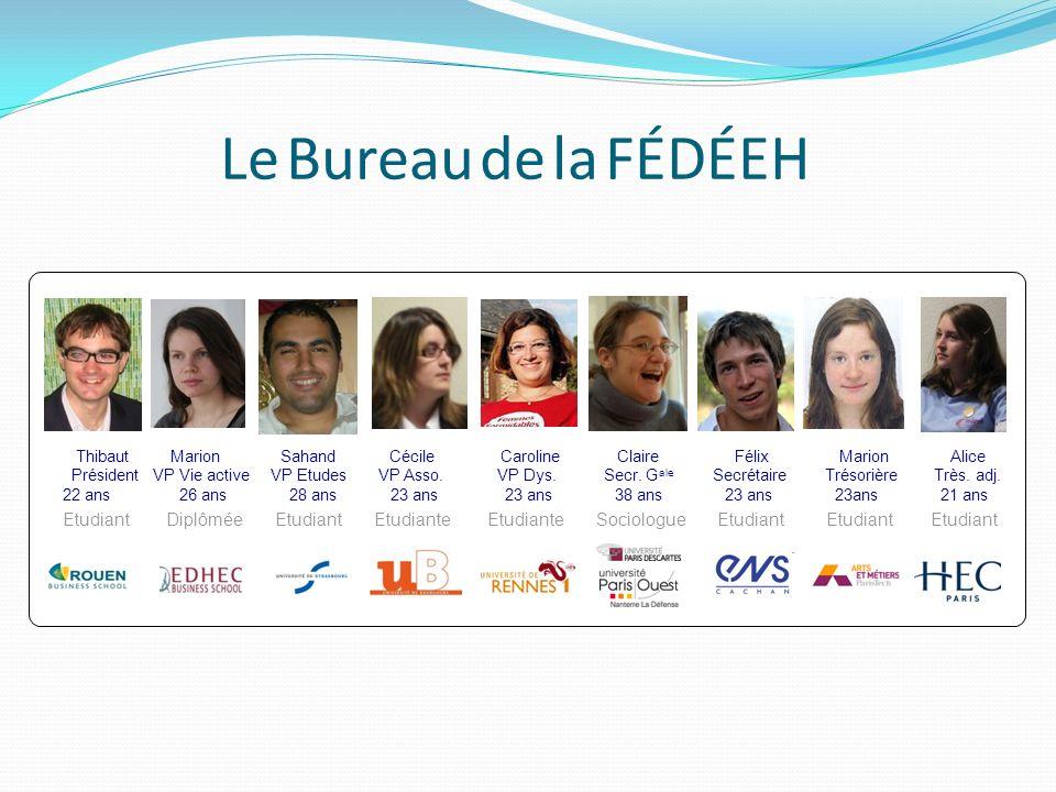 Le Bureau de la FÉDÉEH Thibaut Marion Sahand Cécile Caroline Claire Félix Marion Alice Président VP Vie active VP Etudes VP Asso. VP Dys. Secr. G ale