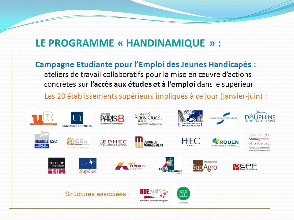 LE PROGRAMME « HANDINAMIQUE » : Campagne Etudiante pour lEmploi des Jeunes Handicapés : ateliers de travail collaboratifs pour la mise en œuvre dactio